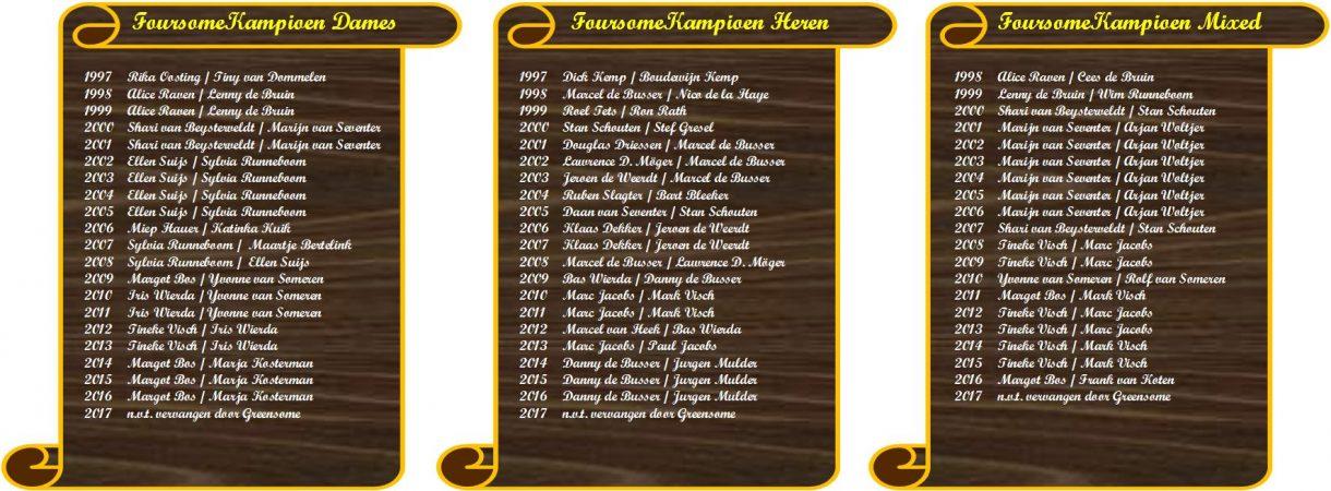 Na een periode van 20 jaar (van1997 t/m 2016) is op verzoek van de leden het Foursome Clubkampioenschap ingeruild voor de spelvorm Greensome.